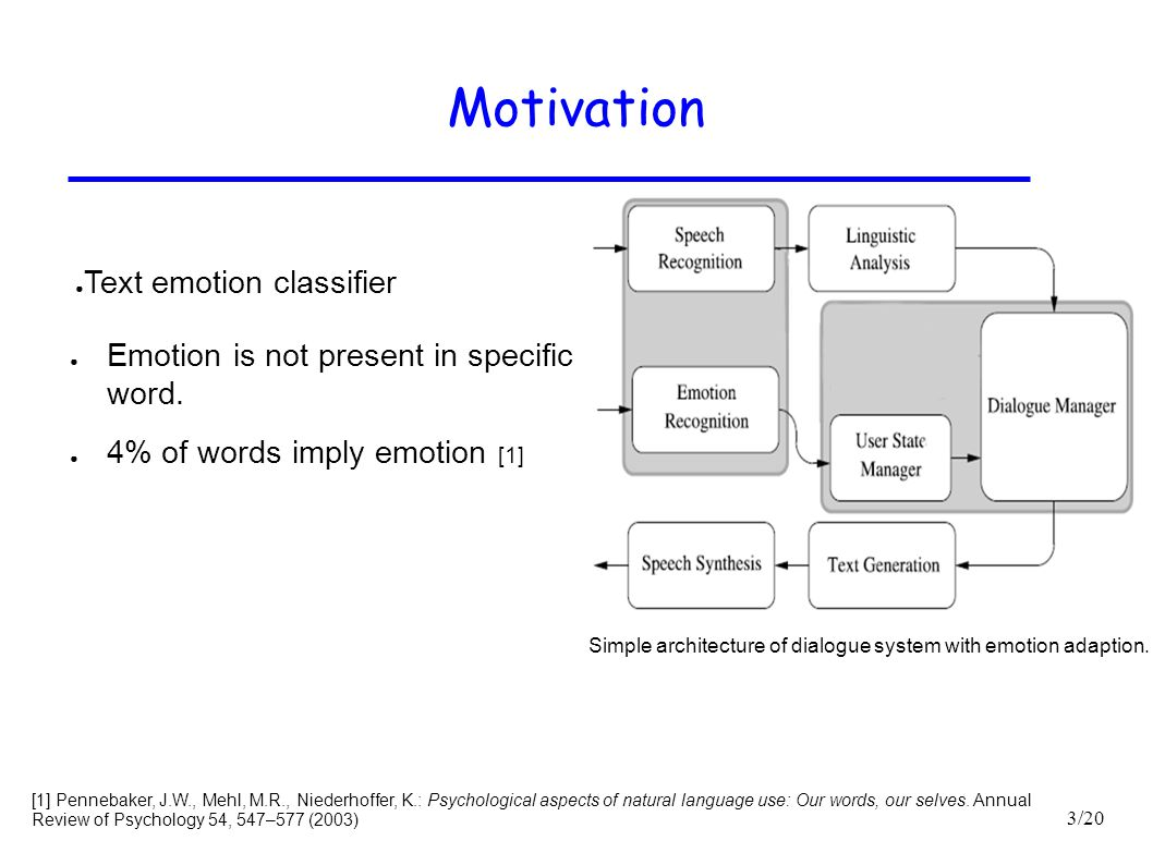 3/20 Motivation ● Emotion is not present in specific word. ● 4% of words imply emotion [1] [1] Pennebaker, J.W., Mehl, M.R., Niederhoffer, K.: Psychol