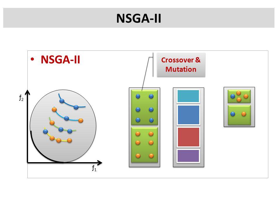 NSGA-II ƒ1ƒ1 ƒ2ƒ2 Crossover & Mutation NSGA-II
