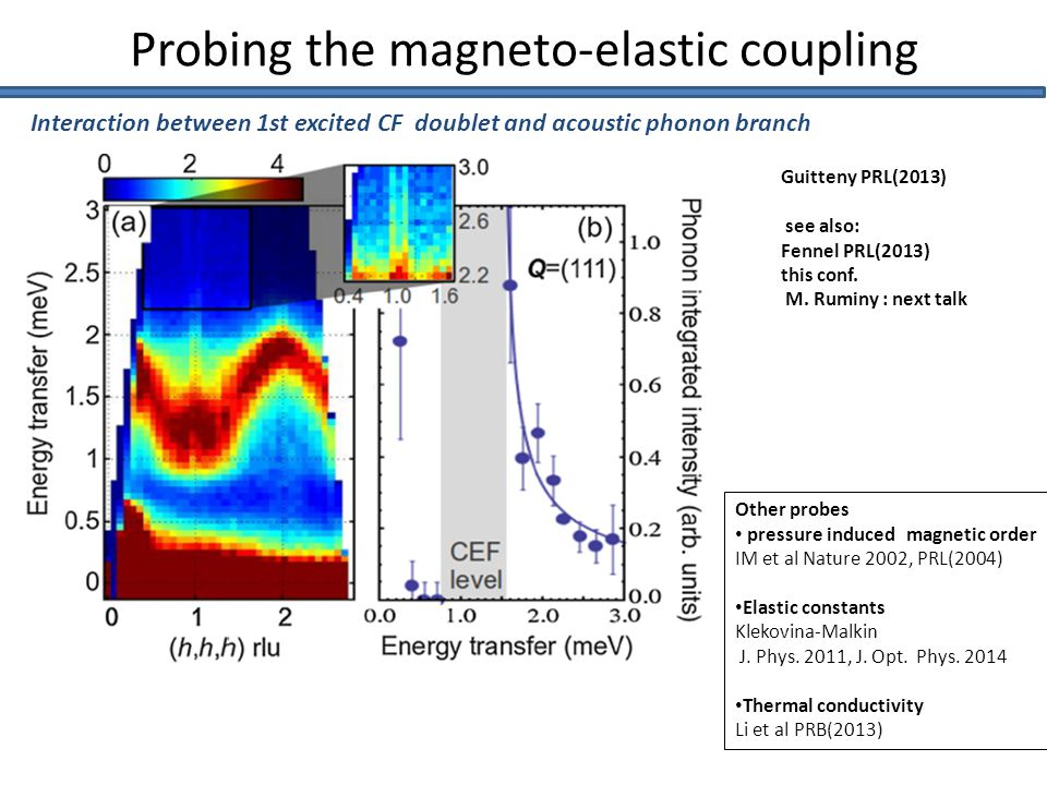 Probing the magneto-elastic coupling Interaction between 1st excited CF doublet and acoustic phonon branch Guitteny PRL(2013) see also: Fennel PRL(2013) this conf.