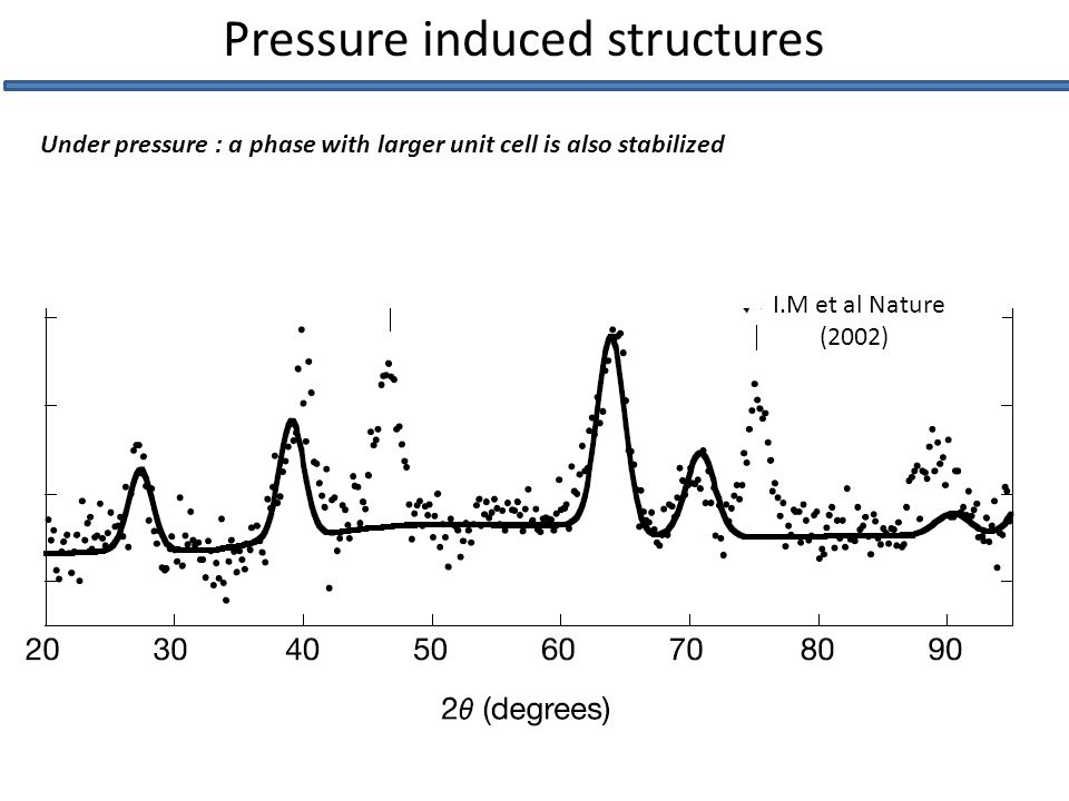 I.M et al Nature (2002) Under pressure : a phase with larger unit cell is also stabilized Pressure induced structures
