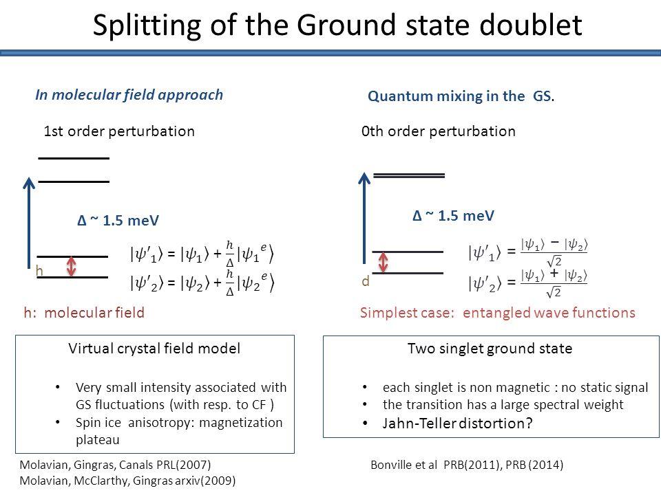 x=0.01 coexistence of LRO and mesoscopic orders Mesoscopic: M= 1.3µ B /Tb LRO: M=0.3 µ B /Tb