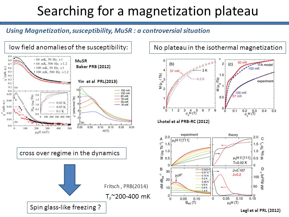 Searching for a magnetization plateau Using neutrons : magnetic structure for H//111 Exclude all-in all out structure Gradual reorientation of the Tb moments in the Kagome plane (keeping 1in- 3 out) without Kagome ice structure See poster A.