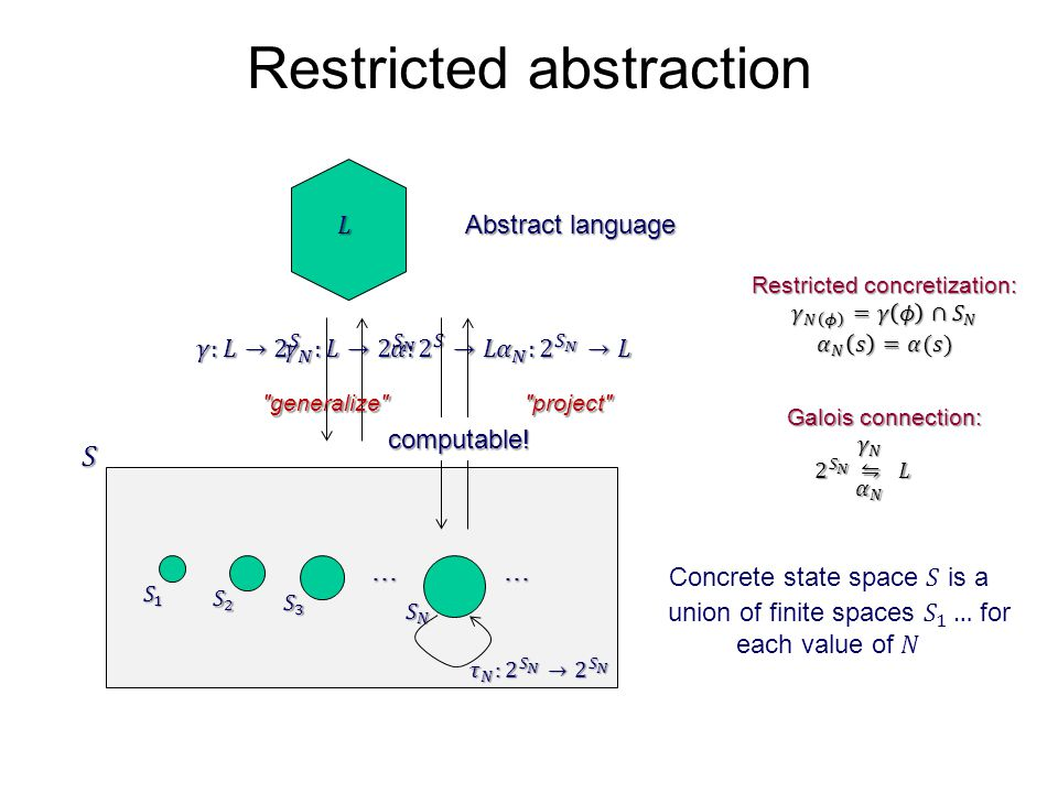 Restricted abstraction...... Abstract language Galois connection: