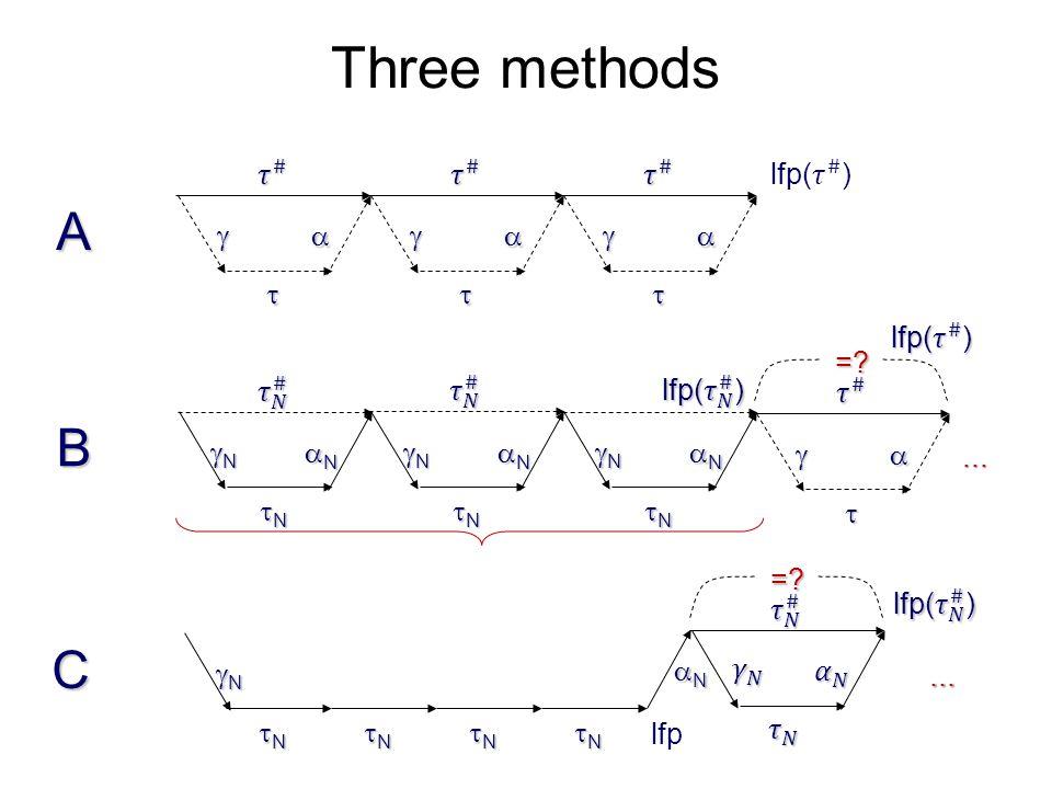 Three methods       A    NNNN NNNN NNNN NNNN C NNNN NNNN NNNN B NNNN NNNN NNNN NNNN NNNN NN
