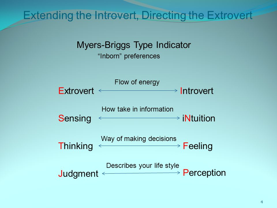 """Extending the Introvert, Directing the Extrovert Myers-Briggs Type Indicator """"Inborn"""" preferences ExtrovertIntrovert SensingiNtuition ThinkingFeeling"""