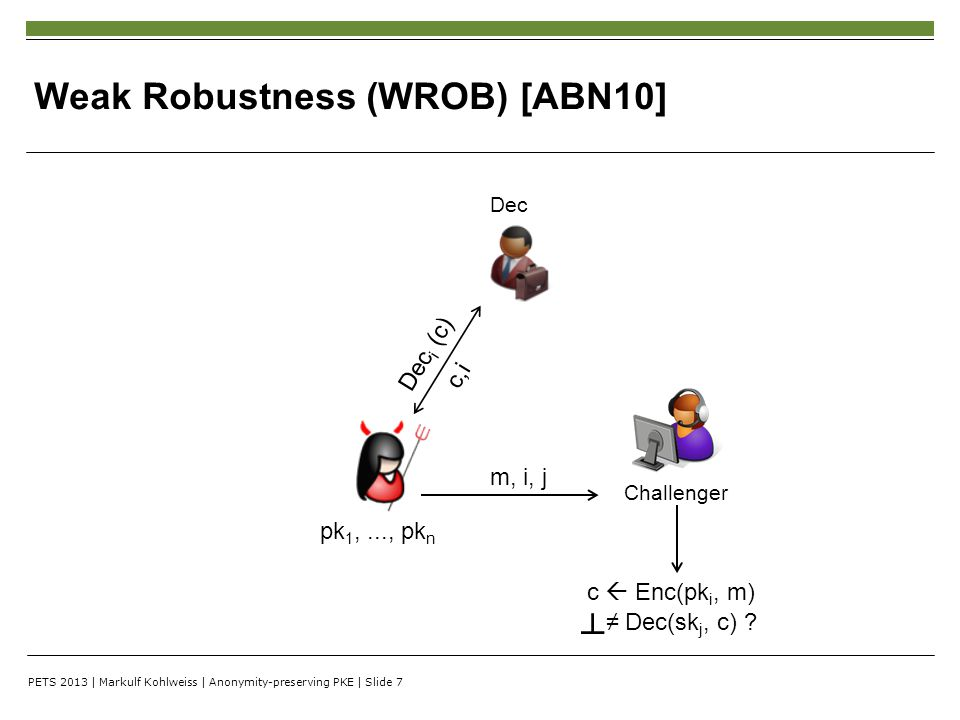PETS 2013 | Markulf Kohlweiss | Anonymity-preserving PKE | Slide 7 Weak Robustness (WROB) [ABN10] Challenger c  Enc(pk i, m) m, i, j Dec c,i Dec i (c) ≠ Dec(sk j, c) .