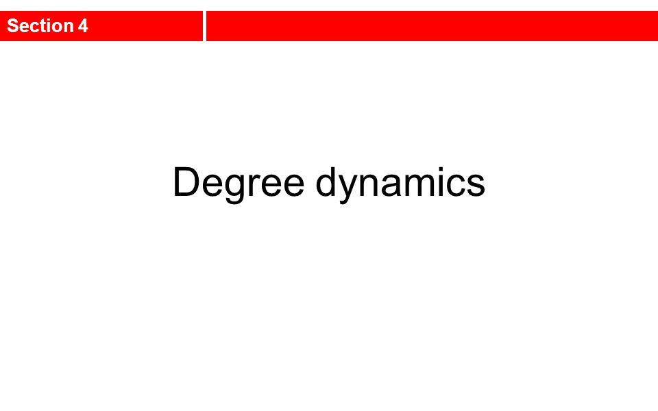 Degree dynamics Section 4
