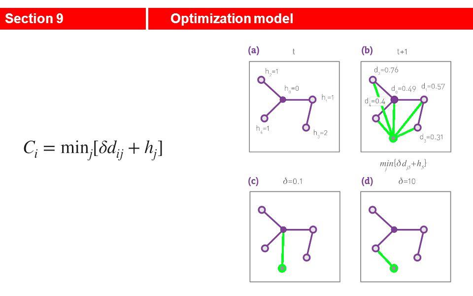 Section 9Optimization model