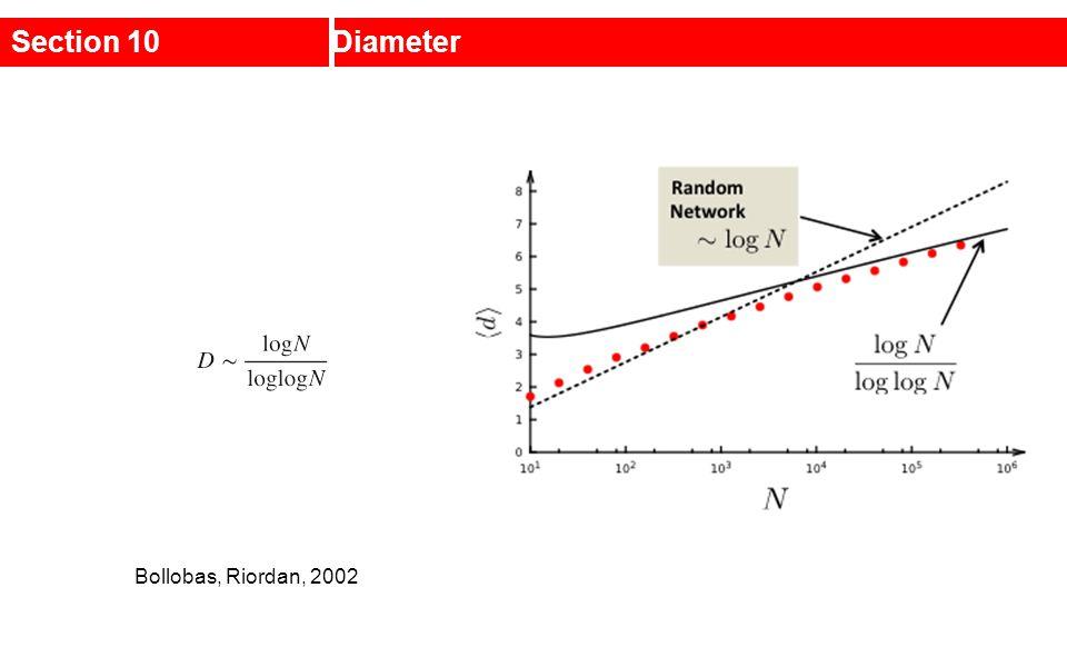 Section 10Diameter Bollobas, Riordan, 2002