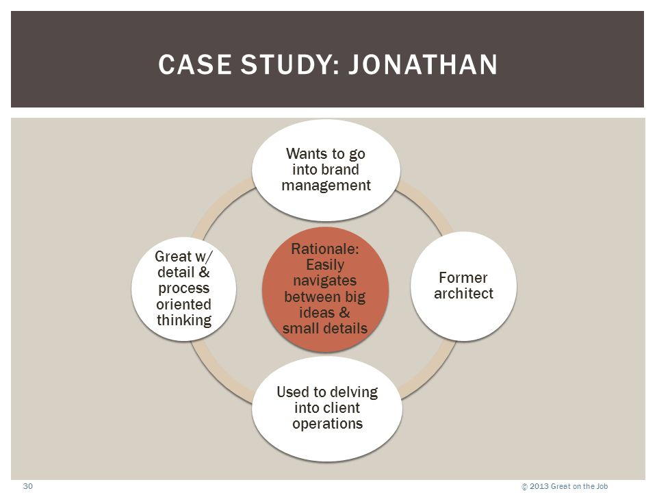 © 2013 Great on the Job30 CASE STUDY: JONATHAN Rationale: Easily navigates between big ideas & small details Wants to go into brand management Former