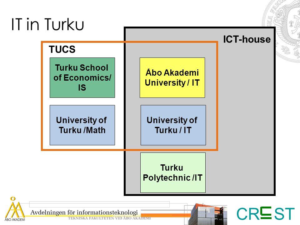 CR ST IT in Turku University of Turku /Math Turku School of Economics/ IS Åbo Akademi University / IT University of Turku / IT Turku Polytechnic /IT T