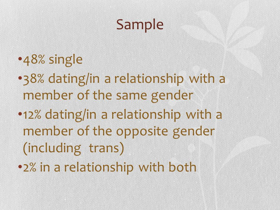 Sample 48% single 38% dating/in a relationship with a member of the same gender 12% dating/in a relationship with a member of the opposite gender (inc
