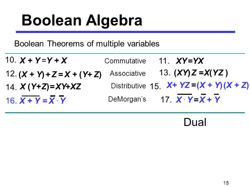 15 Commutative Associative Distributive DeMorgan's Boolean Algebra 10. X + YY + X = 12. (X + Y)Z + X + (YZ)Z) += 16. X + YX. Y = 11. XYYX = 13. (XY)ZX