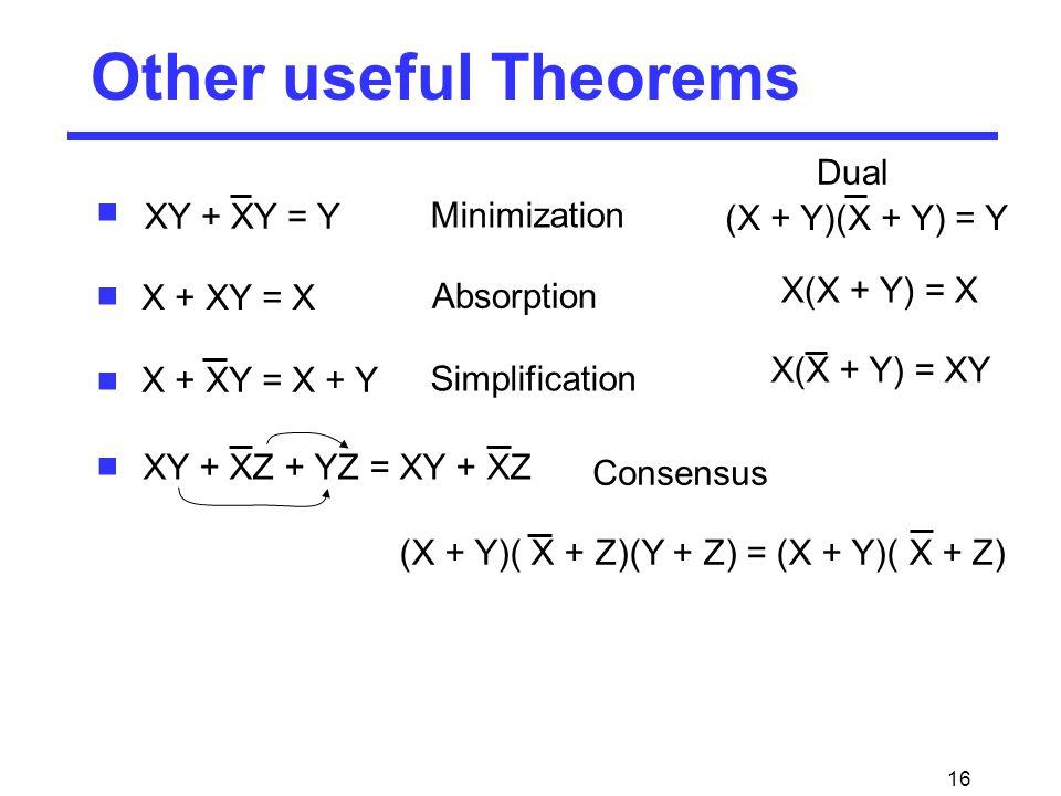 16         Other useful Theorems Minimization Absorption Simplification Consensus XY + XY = Y (X + Y)(X + Y) = Y X + XY = X X(X + Y) = X X + X