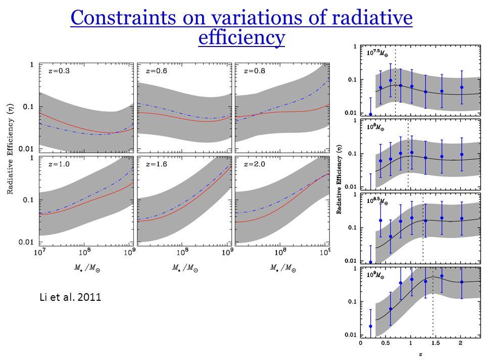 Constraints on variations of radiative efficiency Li et al. 2011
