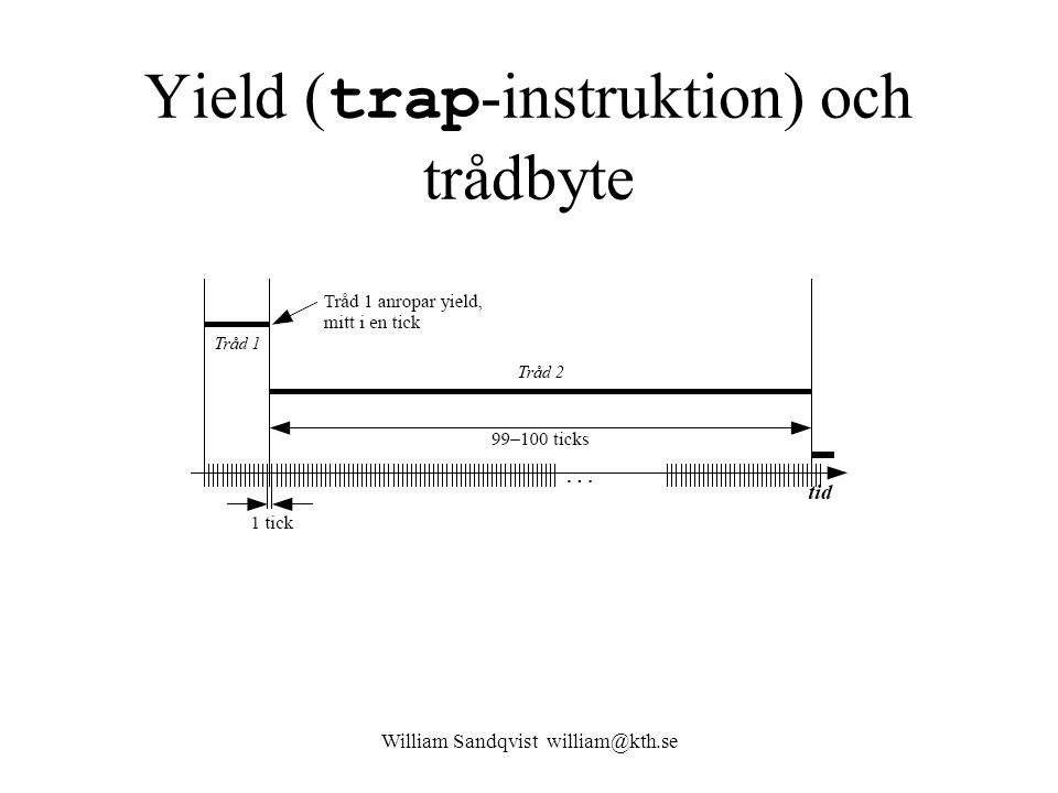 William Sandqvist william@kth.se Yield ( trap -instruktion) och trådbyte