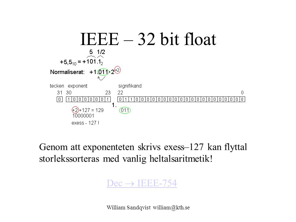 William Sandqvist william@kth.se IEEE – 32 bit float Dec  IEEE-754 Genom att exponenteten skrivs exess–127 kan flyttal storlekssorteras med vanlig heltalsaritmetik!