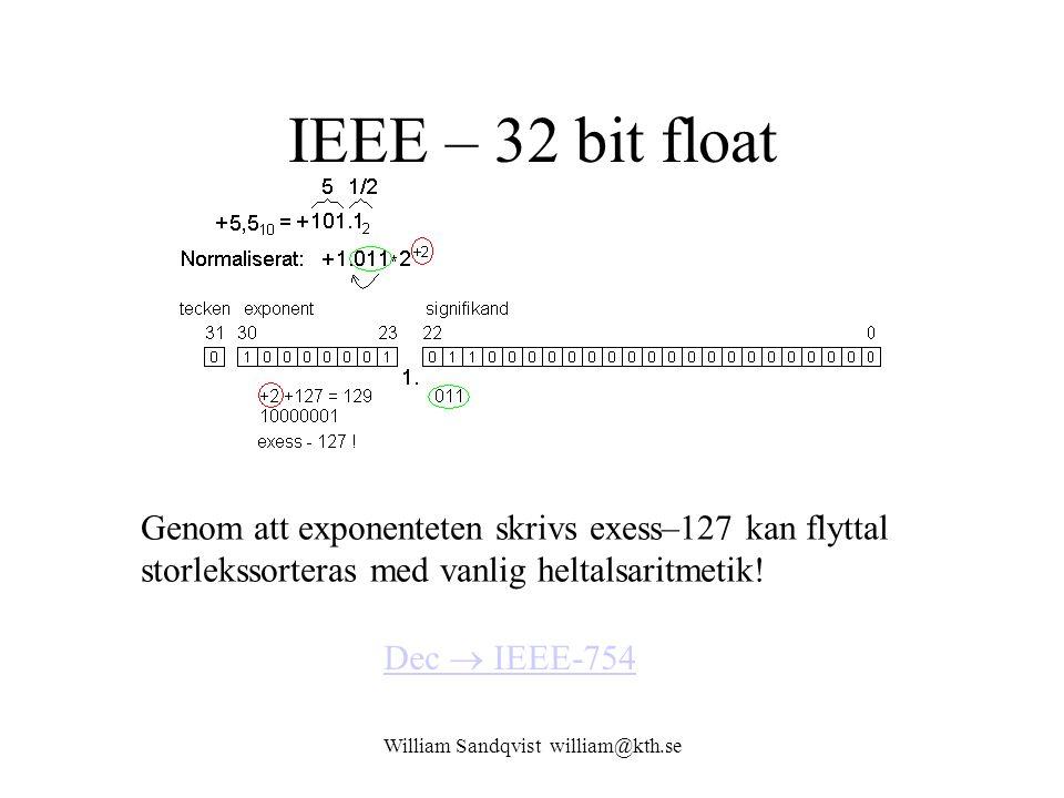 William Sandqvist william@kth.se 9.1 Maskinaritmetik IEEE 32 bit flyttal s eeeeeeee fffffffffffffffffffffff 31 30 23 22 0 4 0 C 8 0 0 0 0 01000000110010000000000000000000 Vad blir: +1,5625  2 2 = +6,25 0 10000001 10010000000000000000000 + 129-127 1 + 0.5+0.0625