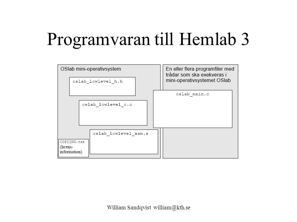 William Sandqvist william@kth.se Programvaran till Hemlab 3