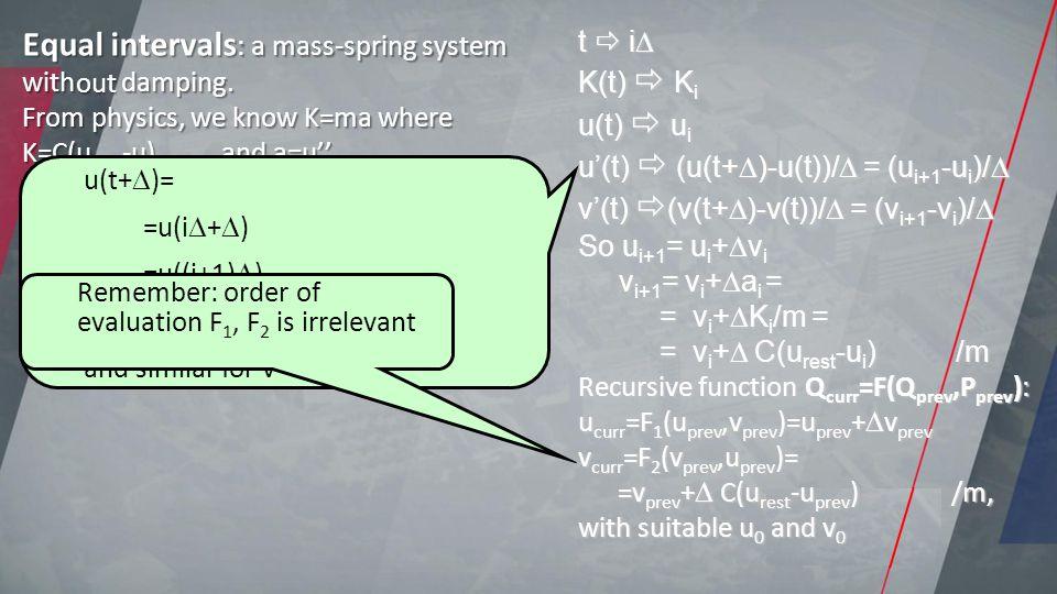 t  i  K(t)  K i u(t)  u i u'(t)  (u(t+  )-u(t))/  = (u i+1 -u i )/  v'(t)  (v(t+  )-v(t))/  = (v i+1 -v i )/  So u i+1 = u i +  v i v i+1 = v i +  a i = v i+1 = v i +  a i = = v i +  K i /m = = v i +  K i /m = = v i +  C(u rest -u i ) /m = v i +  C(u rest -u i ) /m Recursive function Q curr =F(Q prev,P prev ): u curr =F 1 (u prev,v prev )=u prev +  v prev v curr =F 2 (v prev,u prev )= =v prev +  C(u rest -u prev ) /m, =v prev +  C(u rest -u prev ) /m, with suitable u 0 and v 0 Equal intervals : a mass-spring system with damping.