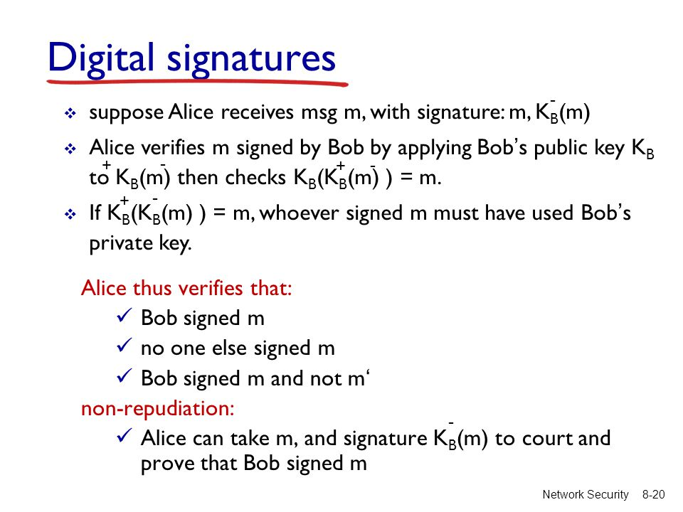 8-20Network Security - Alice thus verifies that: üBob signed m üno one else signed m üBob signed m and not m' non-repudiation: Alice can take m, and s
