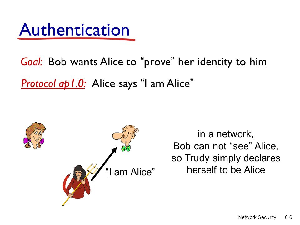8-6Network Security in a network, Bob can not see Alice, so Trudy simply declares herself to be Alice I am Alice Authentication Goal: Bob wants Alice to prove her identity to him Protocol ap1.0: Alice says I am Alice