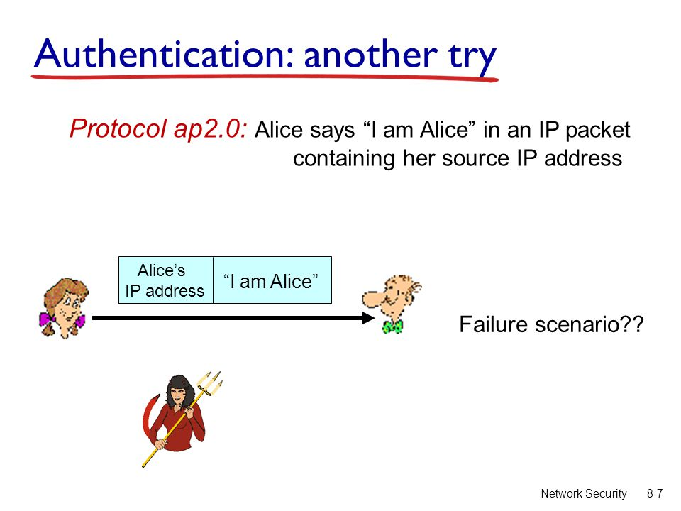 8-7Network Security Authentication: another try Protocol ap2.0: Alice says I am Alice in an IP packet containing her source IP address Failure scenario .