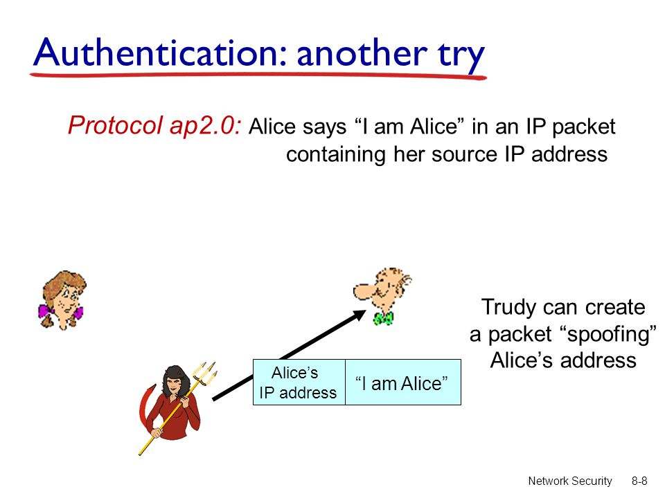 "8-8Network Security Trudy can create a packet ""spoofing"" Alice's address ""I am Alice"" Alice's IP address Authentication: another try Protocol ap2.0: A"