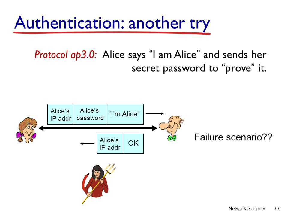 8-10Network Security playback attack: Trudy records Alice's packet and later plays it back to Bob I'm Alice Alice's IP addr Alice's password OK Alice's IP addr I'm Alice Alice's IP addr Alice's password Protocol ap3.0: Alice says I am Alice and sends her secret password to prove it.