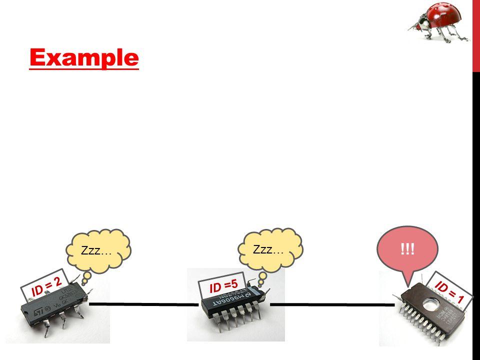 Example ID = 2 ID =5 ID = 1 Zzz… !!!