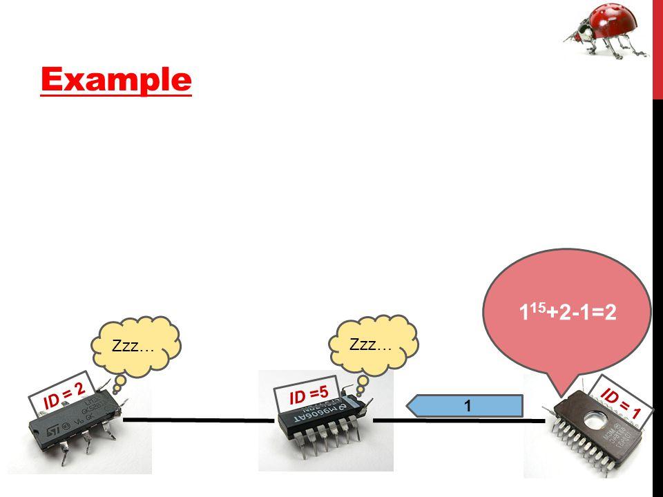 Example ID = 2 ID =5 ID = 1 Zzz… 1 15 +2-1=2 1