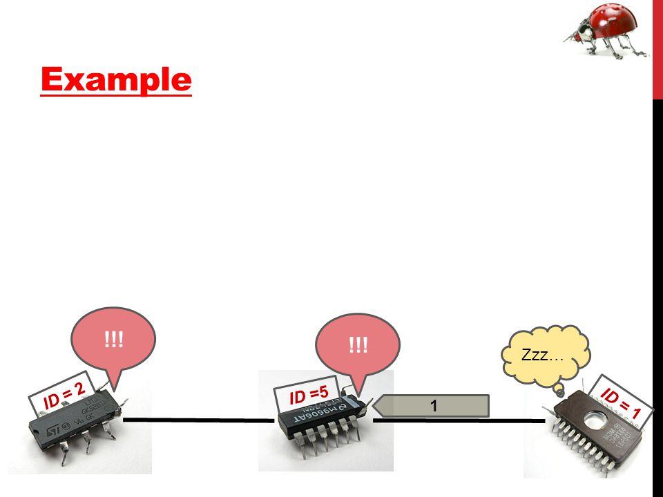 Example ID = 2 ID =5 ID = 1 1 Zzz… !!!