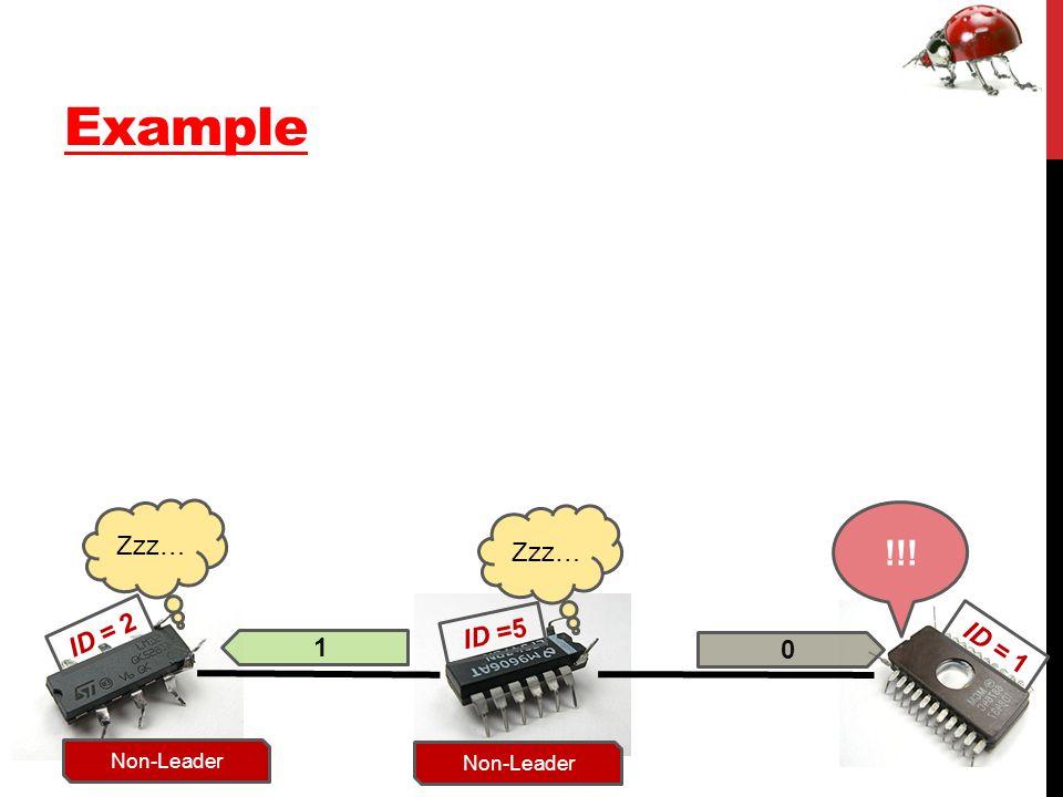 Example ID = 2 ID =5 ID = 1 0 !!! Zzz… Non-Leader 1 Zzz… Non-Leader