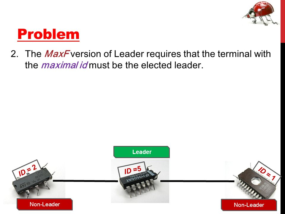 Problem 2.The MaxF version of Leader requires that the terminal with the maximal id must be the elected leader.