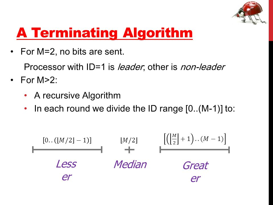 A Terminating Algorithm For M=2, no bits are sent.