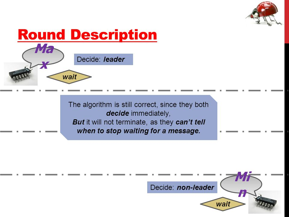 Round Description Mi n Ma x The algorithm is still correct, since they both decide immediately, But it will not terminate, as they can't tell when to stop waiting for a message.