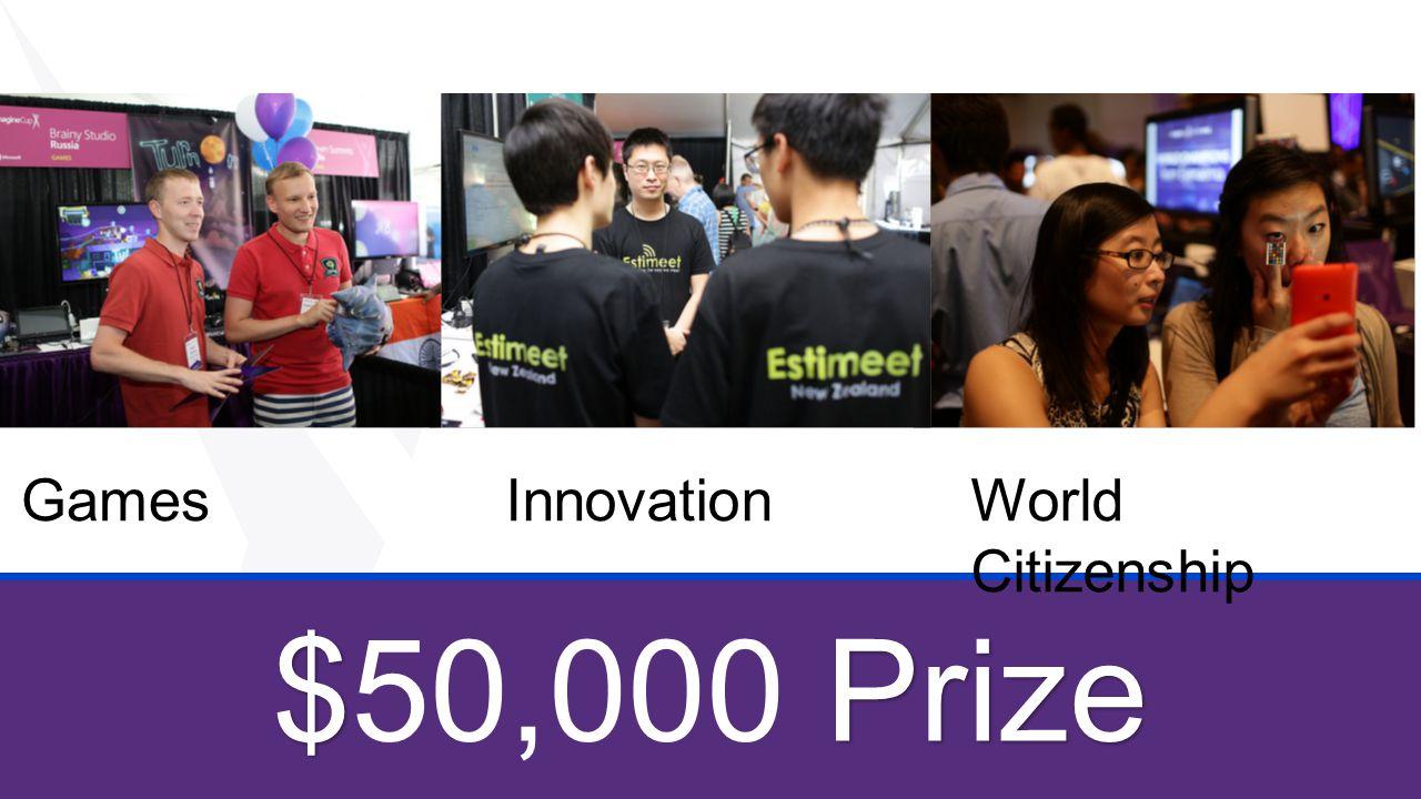 World Citizenship GamesInnovation $ Prize Winners $50,000 Prize Winners