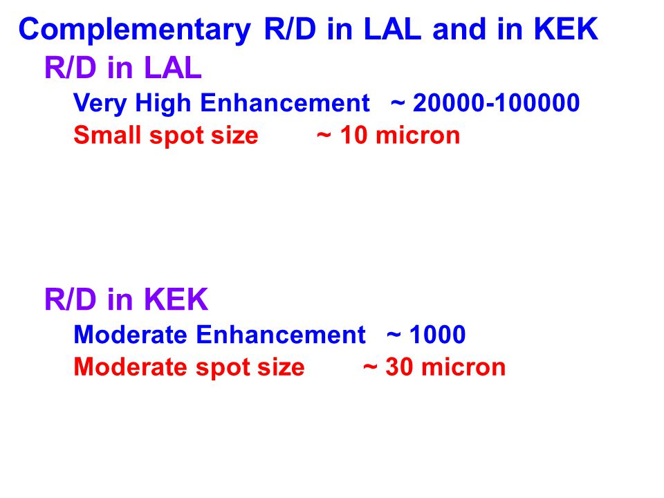 Very High Enhancement ~ 20000-100000 Small spot size ~ 10 micron R/D in LAL Moderate Enhancement ~ 1000 Moderate spot size ~ 30 micron R/D in KEK Comp