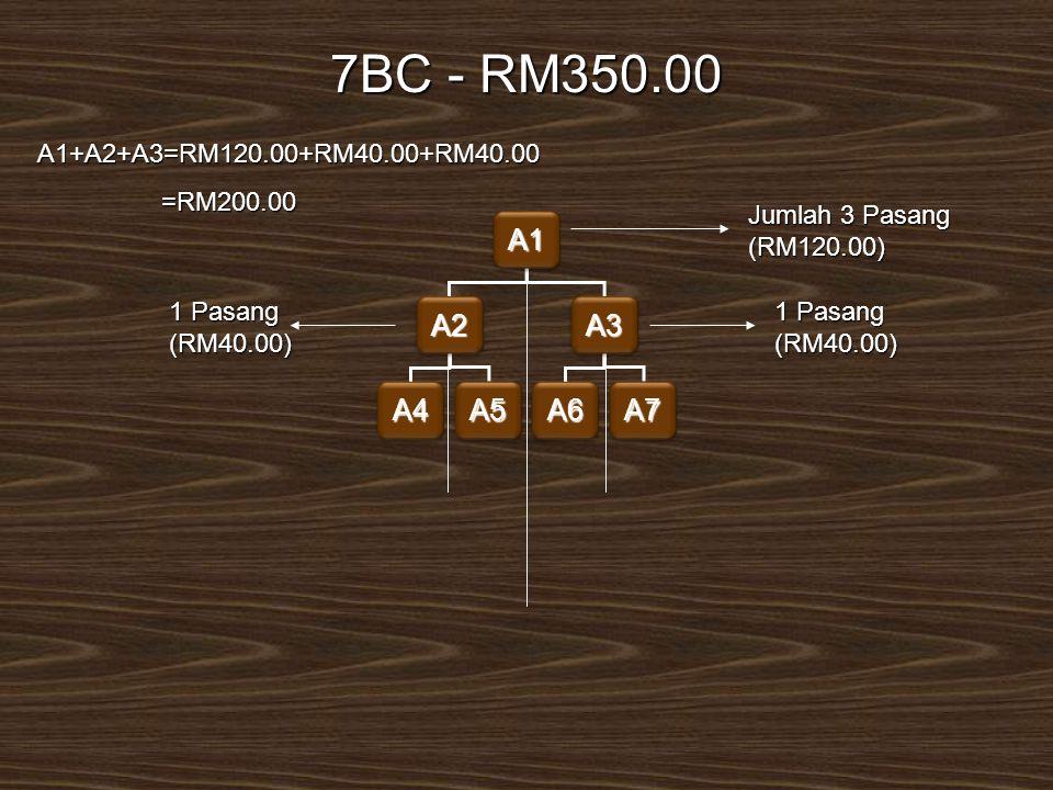 A1A1 A2A2A3A3 A4A4A5A5A6A6A7A7 7BC - RM350.00 A1+A2+A3=RM120.00+RM40.00+RM40.00 =RM200.00 =RM200.00 Jumlah 3 Pasang (RM120.00) 1 Pasang (RM40.00)