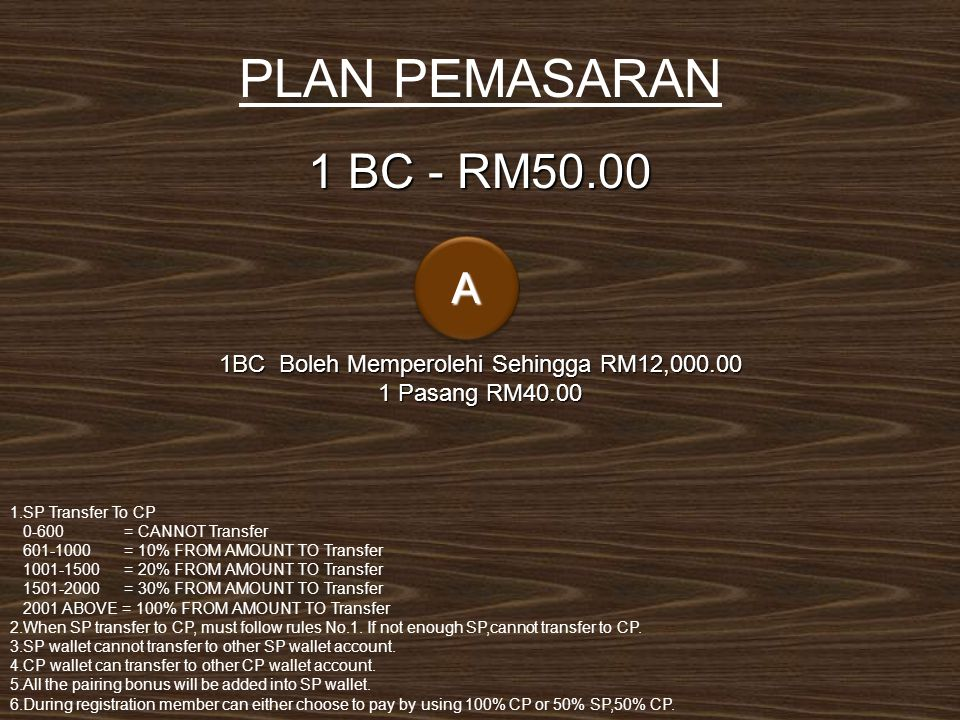AA 1BC Boleh Memperolehi Sehingga RM12,000.00 1 Pasang RM40.00 1 BC - RM50.00 PLAN PEMASARAN 1.SP Transfer To CP 0-600 = CANNOT Transfer 601-1000 = 10% FROM AMOUNT TO Transfer 1001-1500 = 20% FROM AMOUNT TO Transfer 1501-2000 = 30% FROM AMOUNT TO Transfer 2001 ABOVE = 100% FROM AMOUNT TO Transfer 2.When SP transfer to CP, must follow rules No.1.