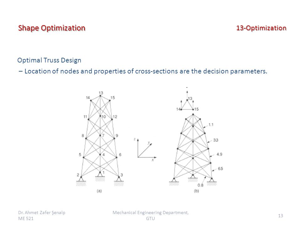 13-Optimization Optimal Truss Design – Location of nodes and properties of cross-sections are the decision parameters.