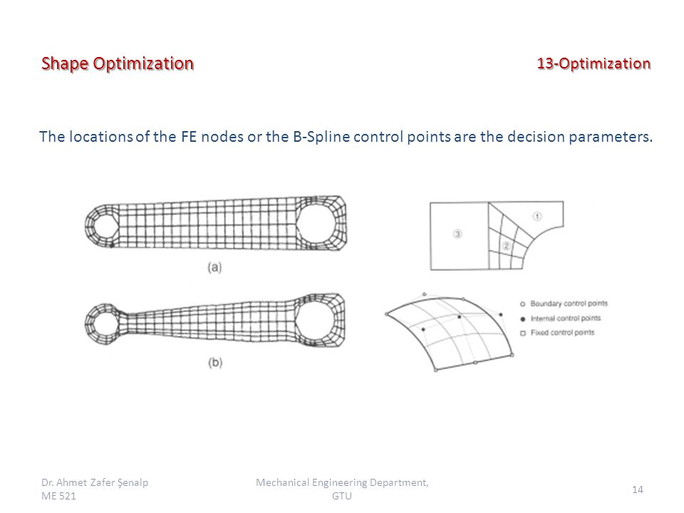 13-Optimization The locations of the FE nodes or the B-Spline control points are the decision parameters.