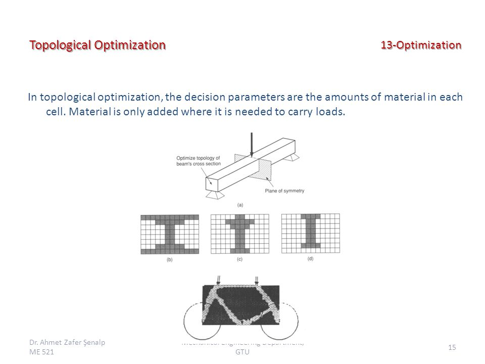 13-Optimization In topological optimization, the decision parameters are the amounts of material in each cell.