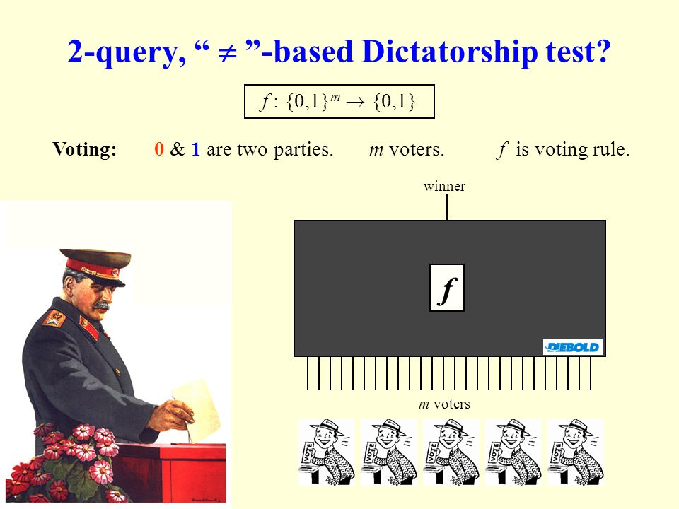 """f 2-query, """"  """"-based Dictatorship test? m voters winner f : {0,1} m ! {0,1} Voting:0 & 1 are two parties.m voters.f is voting rule."""