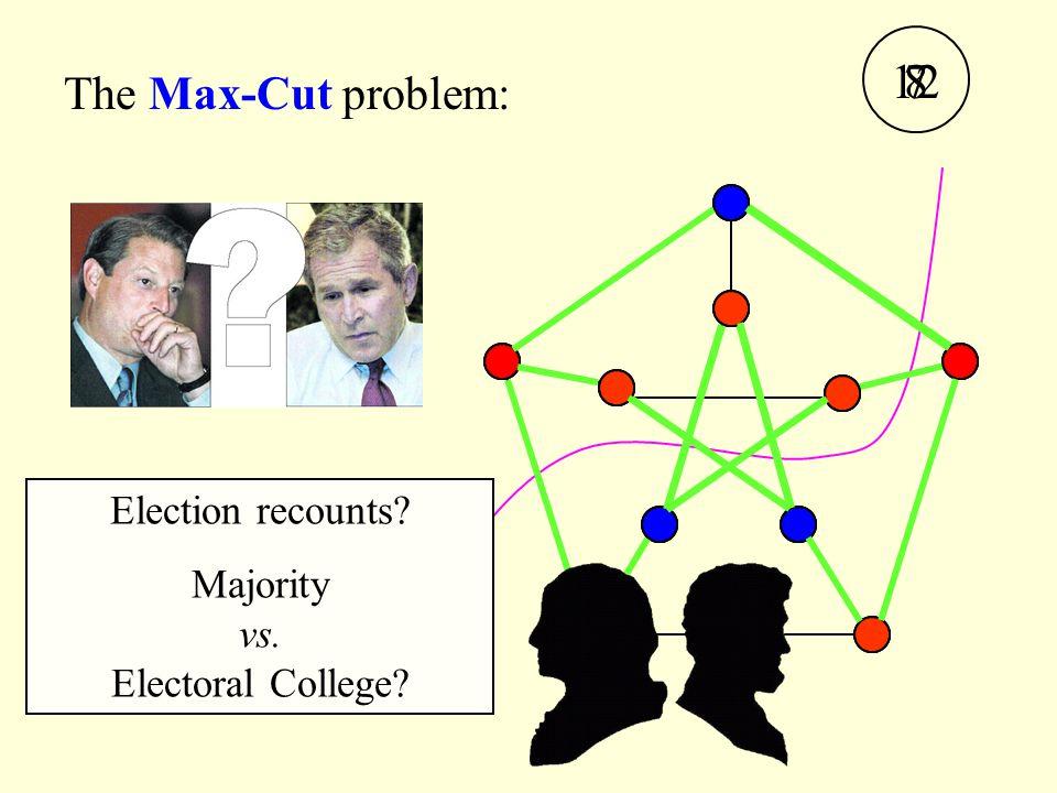 The Max-Cut problem: Election recounts? Majority vs. Electoral College? 7812