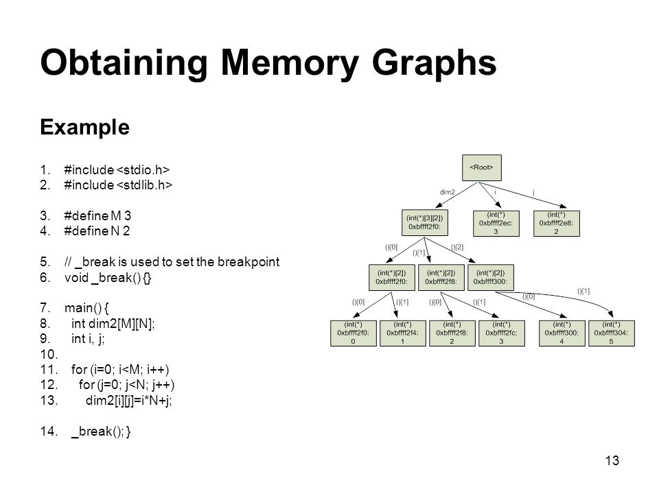 13 Obtaining Memory Graphs Example 1.#include 2.#include 3.#define M 3 4.#define N 2 5.// _break is used to set the breakpoint 6.void _break() {} 7.main() { 8.