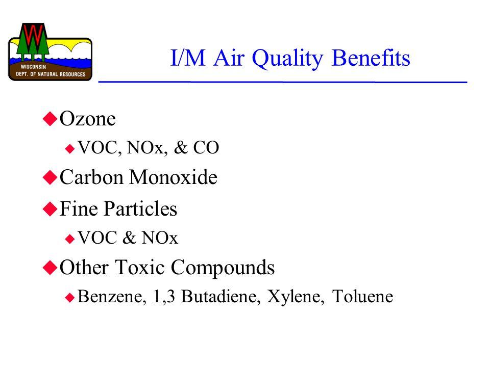 I/M Air Quality Benefits u Ozone u VOC, NOx, & CO u Carbon Monoxide u Fine Particles u VOC & NOx u Other Toxic Compounds u Benzene, 1,3 Butadiene, Xylene, Toluene