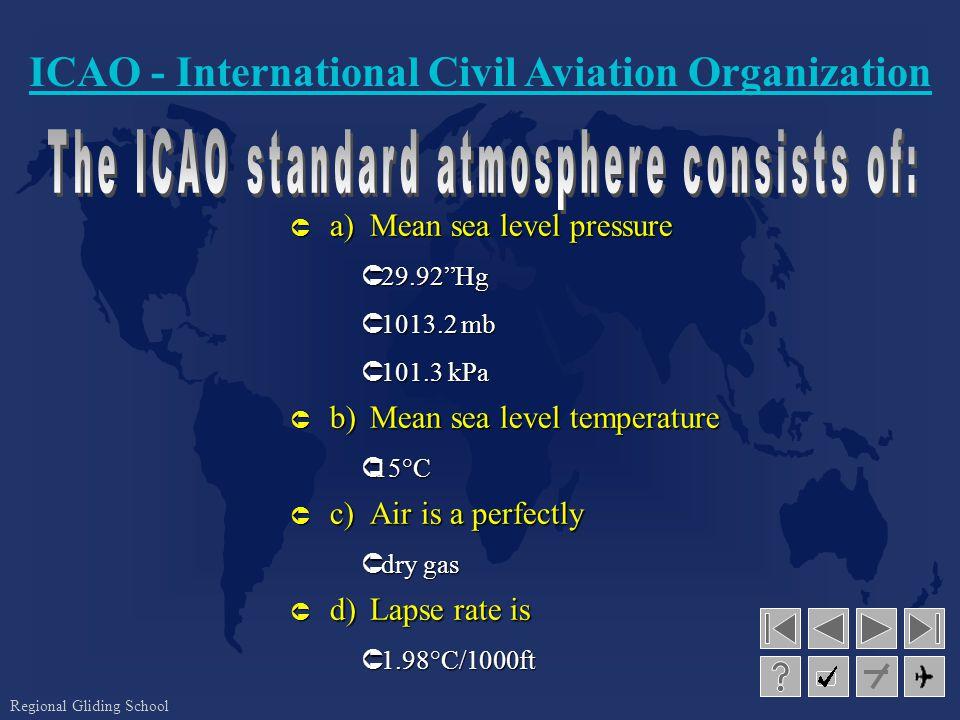 Regional Gliding School ICAO - International Civil Aviation Organization Û a)Mean sea level pressure Û 29.92 Hg Û 1013.2 mb Û 101.3 kPa Û c)Air is a perfectly Û dry gas Û d)Lapse rate is Û 1.98°C/1000ft Û b)Mean sea level temperature Û15°C