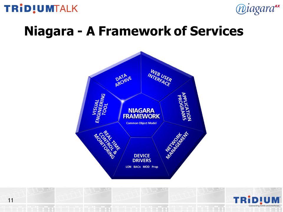 11 Niagara - A Framework of Services