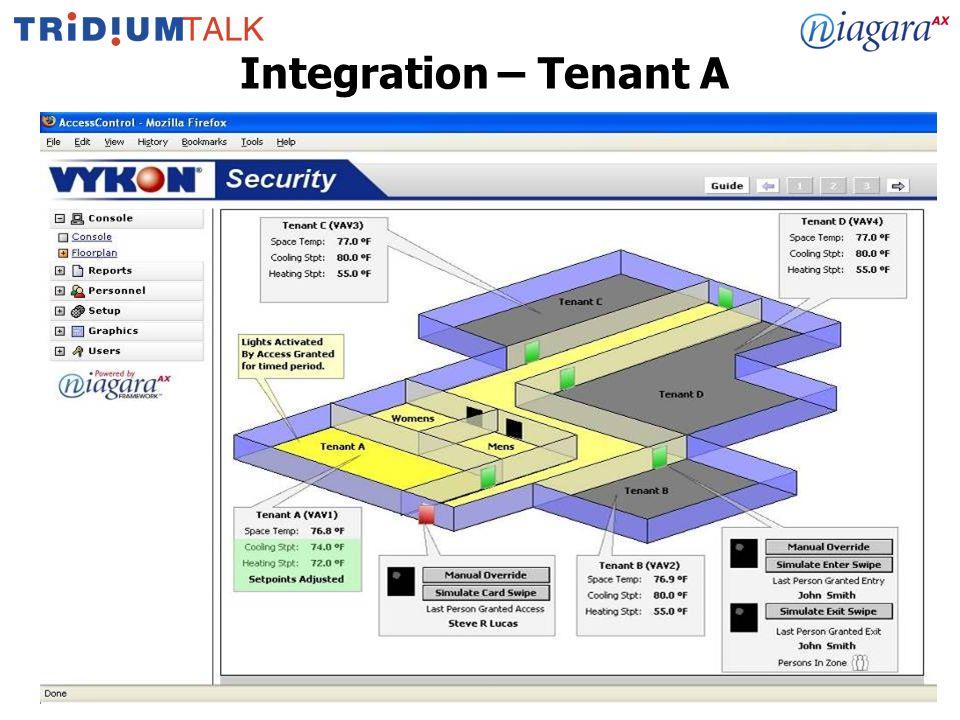 14 Integration – Tenant A